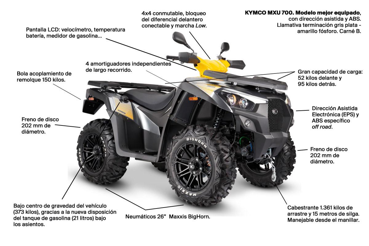 MXU700 Características